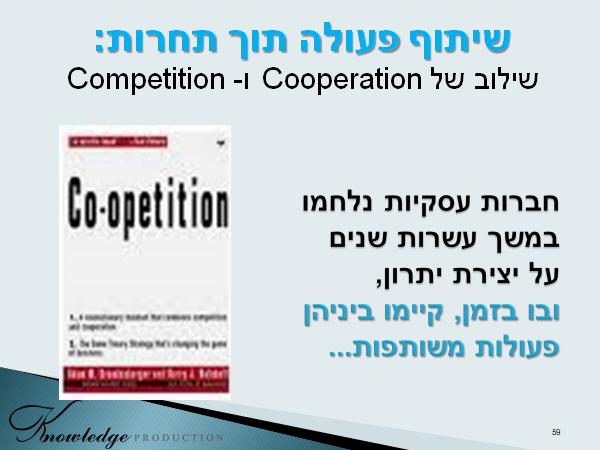 [בכרזה: שיתוף פעולה תוך תחרות: שילוב של Cooperation ו- Competition... חברות עסקיות נלחמו במשך עשרות שנים על יצירת יתרון, ובו בזמן, קיימו ביניהן פעולות משותפות... הכרזה: 'ייצור ידע']