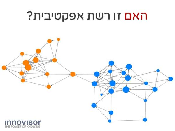 האם זו רשת אפקטיבית?