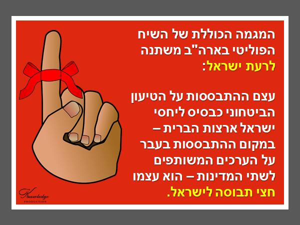 """המגמה הכוללת של השיח הפוליטי בארה""""ב משתנה לרעת ישראל: עצם ההתבססות על הטיעון הביטחוני כבסיס ליחסי ישראל ארצות הברית – במקום ההתבססות בעבר על הערכים המשותפים לשתי המדינות – הוא עצמו חצי תבוסה לישראל. הכרזה: ייצור ידע"""